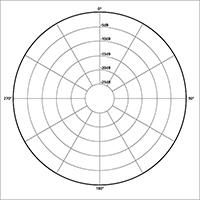 Omnidirectional Polar Response Pattern